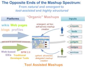 mashupspectru32